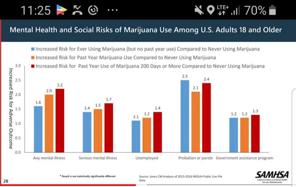 Marijuana-Warnings-for-Teens
